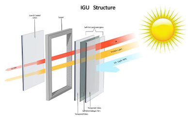 DYNAMIC SELF-TINT GLASS AND INTERLAYER FILM